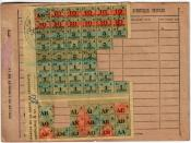 French 1945 clothes ration card