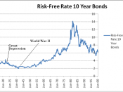 English: A graph of the risk-free interest rate in the United States from 1925-2000 created by me from data gathered from the Federal Reserve.