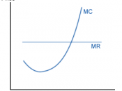 English: A typical marginal cost curve.