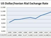 English: US dollar/Iranian rial exchange rates (2003-2010). Note: Iran has been using a managed floating exchange rate regime since unifying multiple exchange rates in March 2002.