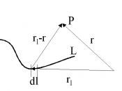 Electric Field of a line