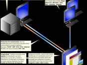 Tecnologias del internet