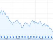English: Pfizer stock price over 10 years.