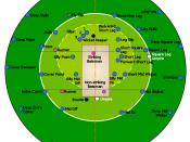 Cricketposnsmswd
