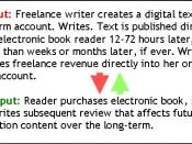 English: One example of a freelance writer authoring directly to the Web.