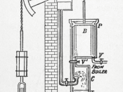 The Development of the Steam engine due to James Watt