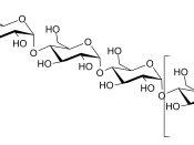 English: 3D projection of amylose, alpha-1-4 linked glucose polymer