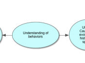 English: Diagram to describe the basic principles of proximate and ultimate causation in Psychology