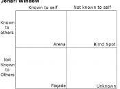 An empty Johari window, with the