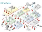 English: Telecommunications: testing infrastructure for GSM, UMTS, IP, ISDN and PSTN networks.