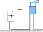English: Jominy Test apparatus