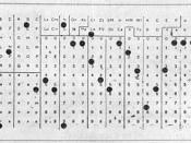 English: Image of punched card of Herman Hollerith