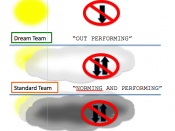 Two-barriers model of team effectiveness