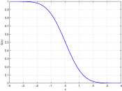 English: A plot of the Q-function, the tail probability of the standard normal distribution.