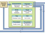 English: Monitoring and Controlling Process Group Processes