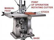 Diagram of a wood shaper.