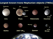 Charon compared with Eris, Pluto, Makemake, Haumea, Orcus, 2007 OR 10 , Quaoar, their moons and Earth. All to scale