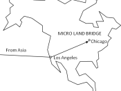English: Map showing an example of a micro landbridge application in intermodal freight transportation sector.