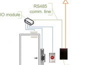 English: Access control door wiring using intelligent reader and input/output module