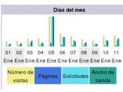Web traffic graph illustrating the