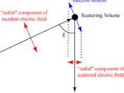 illustration of Thomson scattering