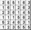 Português: Hitori criado por mim para ilustrar esta página, os números deste quadro não foram copiados nem gerado por nenhum programa hitori.
