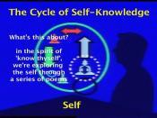 Poems on Self-Knowledge