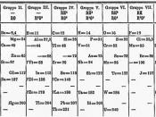 Dmitrij Mendelejevs periodiska system från 1871 med luckor (—) för ytterligare ämnen