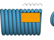 Diagram of roundwound strings for music instruments