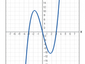 Graph of the function f(x)=x 3 - 9x