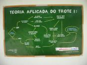Sign in Universidade Federal de Minas Gerais against the hazing inside the colleges, in Belo Horizonte, Brazil.