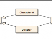 English: An example of the Inheritance Role Model applied to the cinema domain.