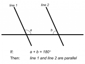 Parallel Postulate