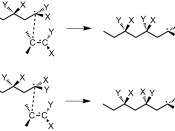 English: Top: formation of isotactic polymer. Bottom: formation of syndiotactic polymer.