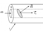 Flux tube of an electric current flowing in a cilindrical tube