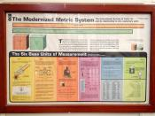 old school metric system poster