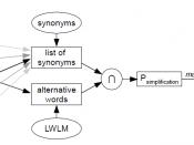 English: a schematic representation of the method of lexical simplification presented by Jan De Belder, Koen Deschacht