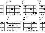 English: Guitar neck shapes of the power chord Português: Posições de um power chord numa guitarra