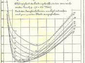 "Typical ""Stribeck"" curves obtained by Martens showing coefficient of friction as a function of ""pressure"" (water quenched, hardened steel shaft 99.6 mm diameter, running in bearing shell made from ""Rotguß"" (red brass, a Cu-Sn-Zn cast alloy; dotted lines f"